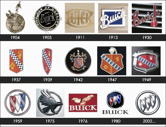 Buick Badges